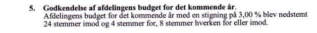 Budget forkastet